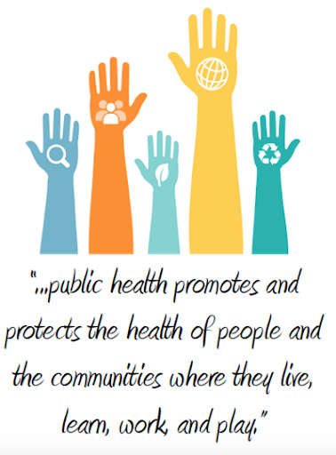 "hands raised and says ""public health promotes and protects people"""